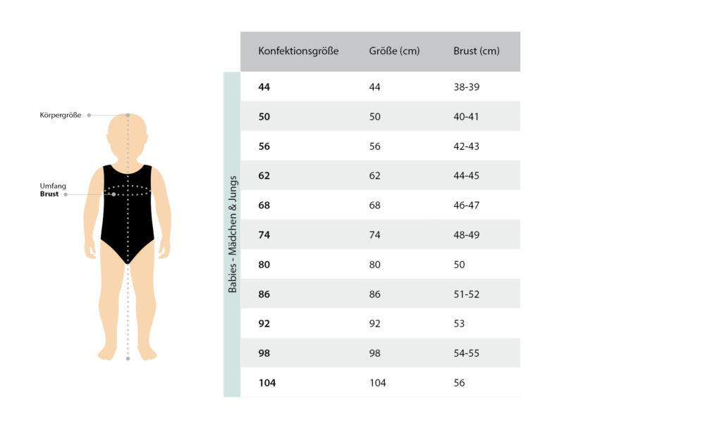 Größentabelle für Babies und Kinder vom deutschen Hersteller ERVY