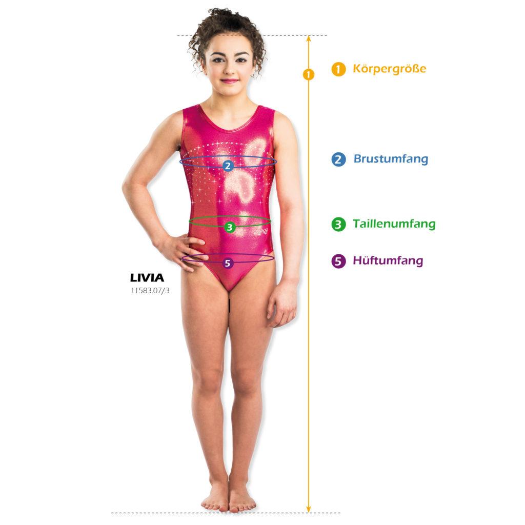 Wie messe ich meinen Körper richtig aus und bestimme meine Konketionsgröße?